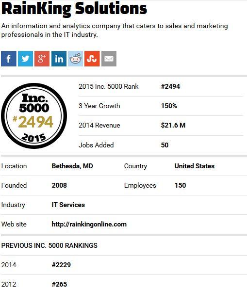 RainKing Inc 5000 (2014)