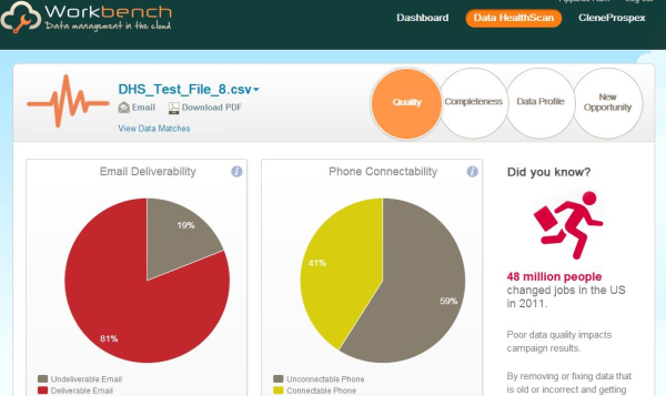 The Data Health Scan Report is one of the Optimized Customer Data Services.