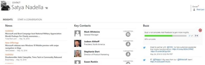 Contact Insights include news. co-workers, connections, buzz (twitter, Facebook, blogs), and conversation starters.