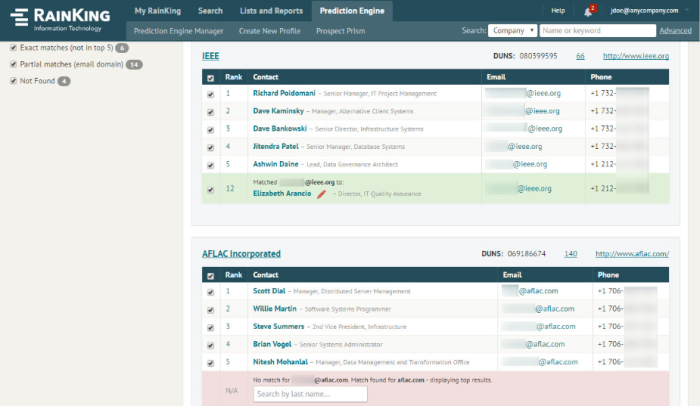 The RainKing Prediction Engine suggests and ranks contacts.