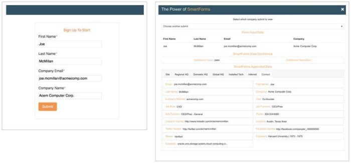 SmartForms before and after Contact Enrichment.