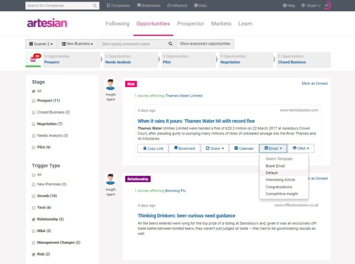 The Artesian Opportunity View ties together Salesforce Opportunity data by stage with Artesian Sales Triggers, helping surface key opportunity insights in context.