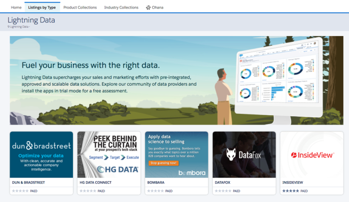Salesforce Lightning Data partners include Clearbit, HG Data, Bombora, MCH, and DataFox. InsideView and Dun & Bradstreet were not included in this week's announcement.