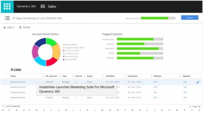 InsideView Refresh Match Analytics.