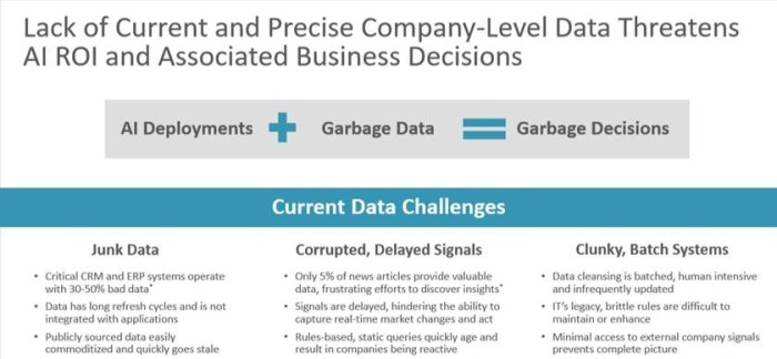 Customer Data Challenges (Oracle Presentation, October 23, 2018)